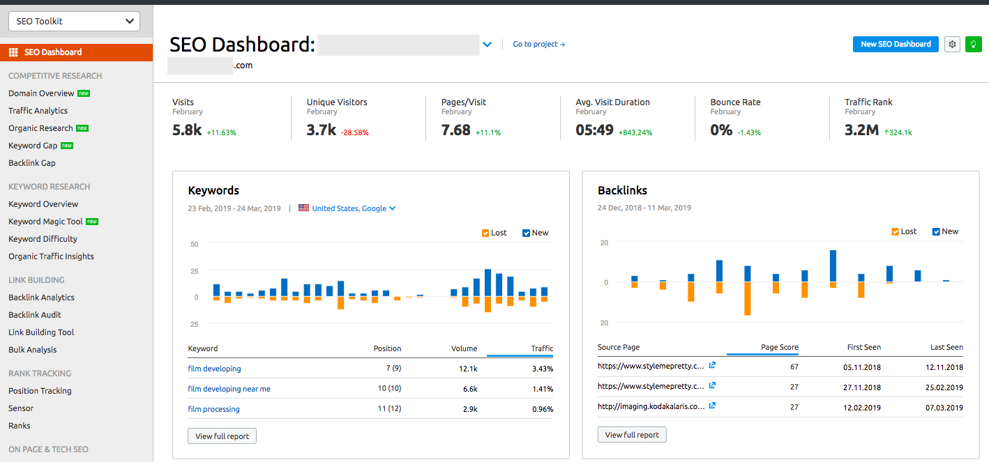SEMrush-dashboard-data-seo