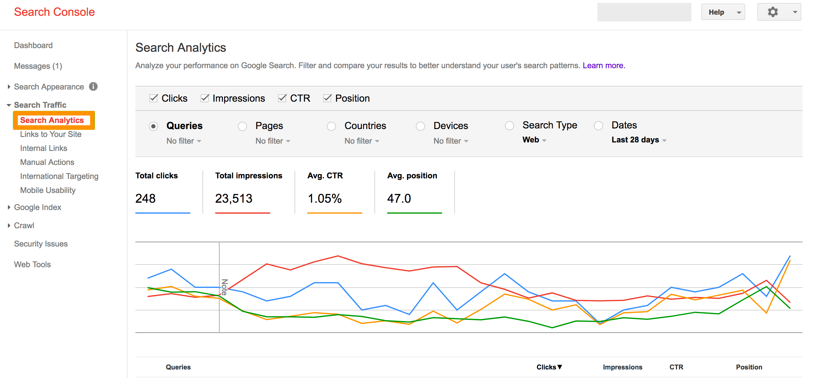 google-search-console-seo-analytics