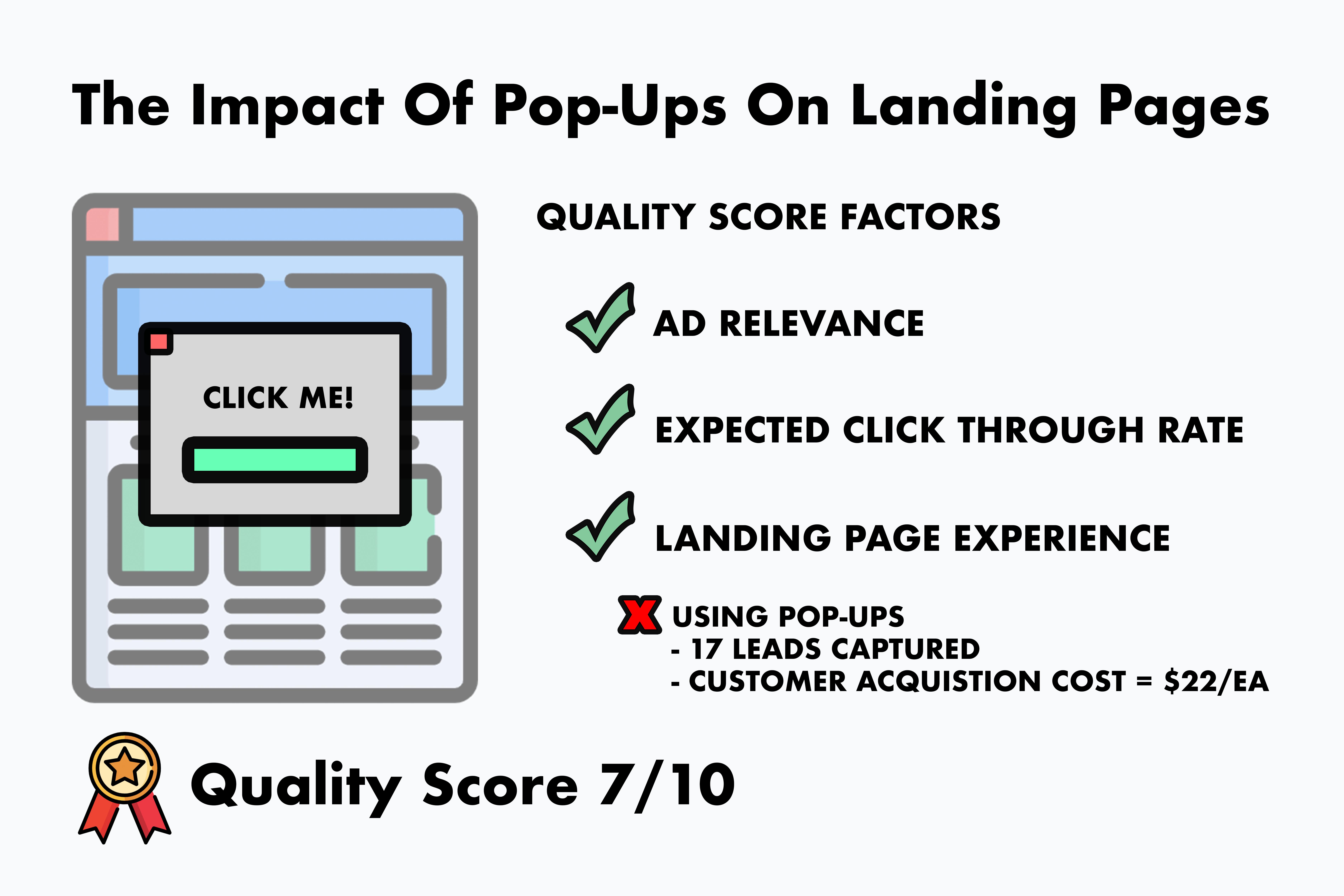 venta-blog-popup-qualityscore